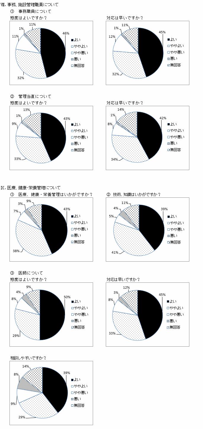 graph06